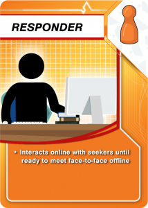 Interacts online with seekers until ready to meet face-to-face offline.